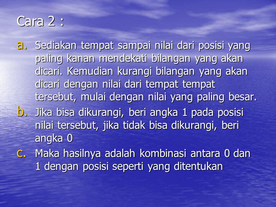 Cara 2 :