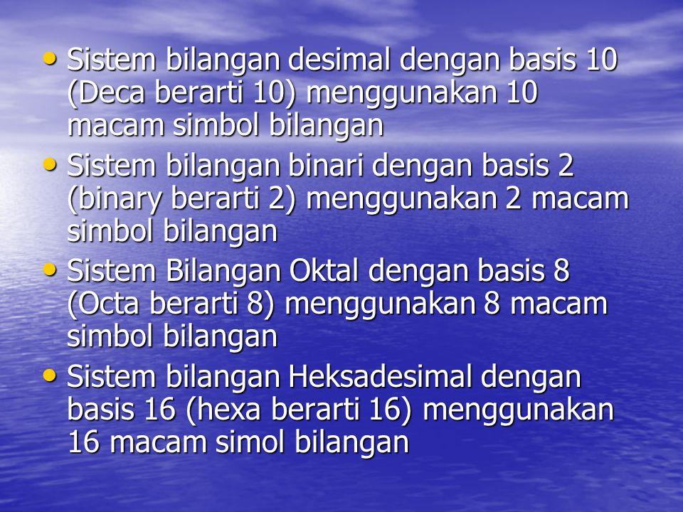 Sistem bilangan desimal dengan basis 10 (Deca berarti 10) menggunakan 10 macam simbol bilangan