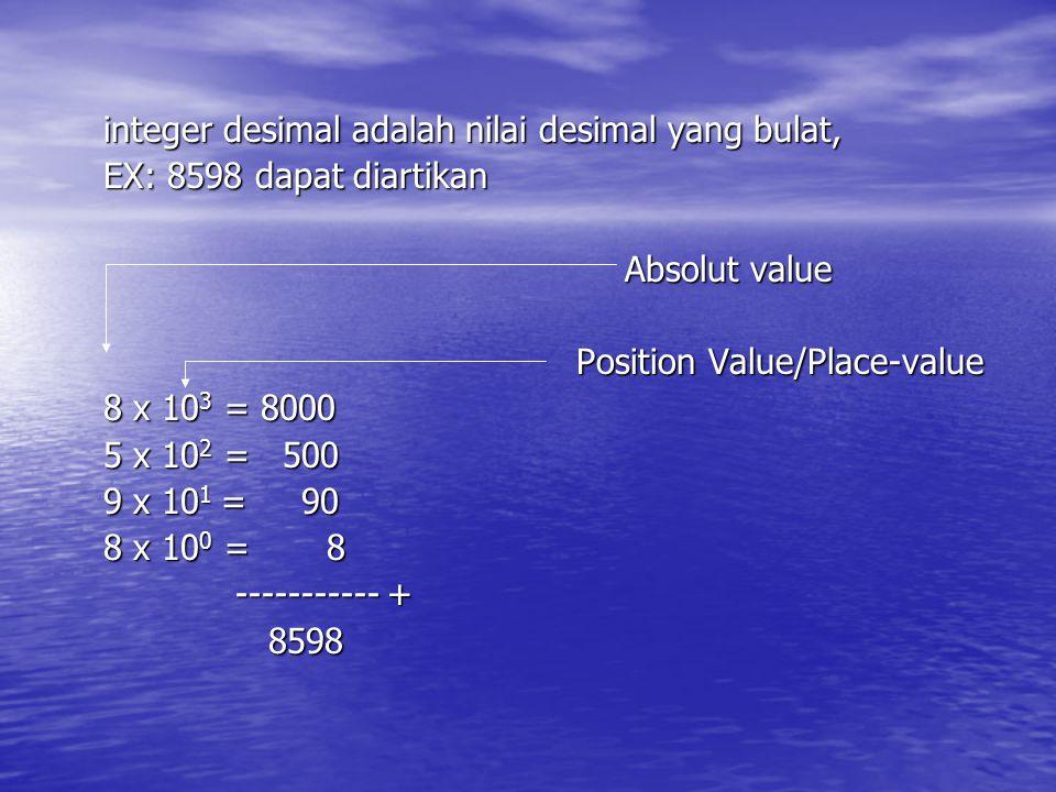 integer desimal adalah nilai desimal yang bulat,