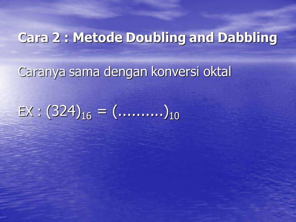 Cara 2 : Metode Doubling and Dabbling