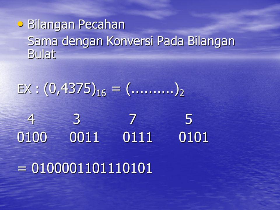 Bilangan Pecahan Sama dengan Konversi Pada Bilangan Bulat. EX : (0,4375)16 = (..........)2. 4 3 7 5.