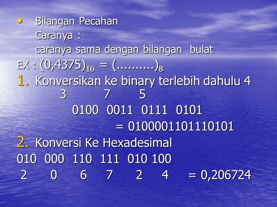 Konversikan ke binary terlebih dahulu 4 3 7 5 0100 0011 0111 0101