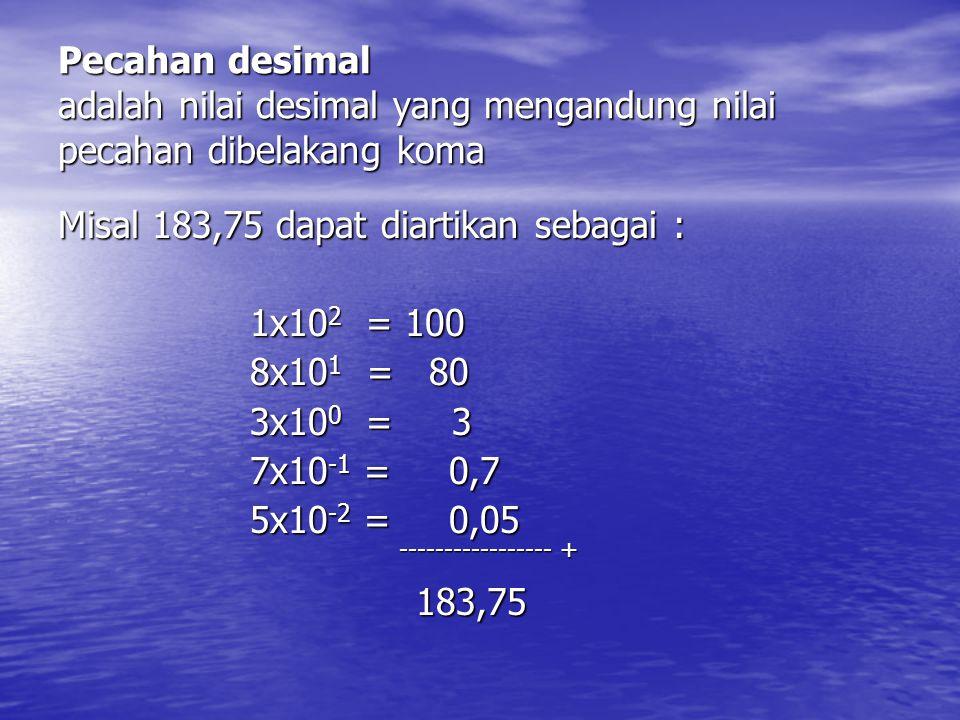 Pecahan desimal adalah nilai desimal yang mengandung nilai pecahan dibelakang koma