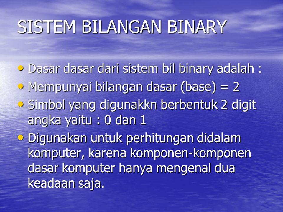 SISTEM BILANGAN BINARY