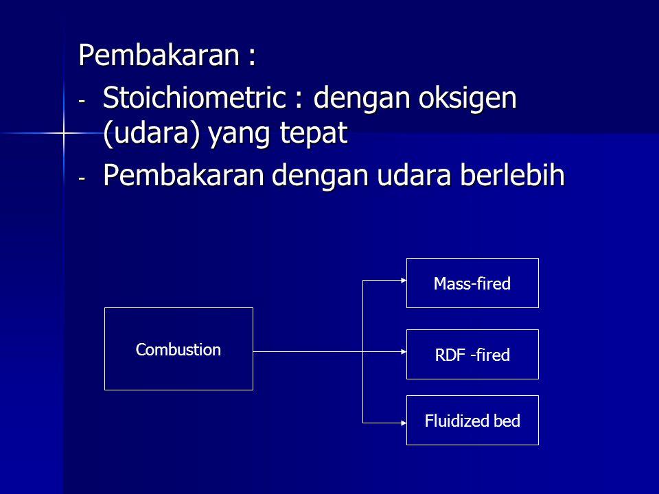 Stoichiometric : dengan oksigen (udara) yang tepat