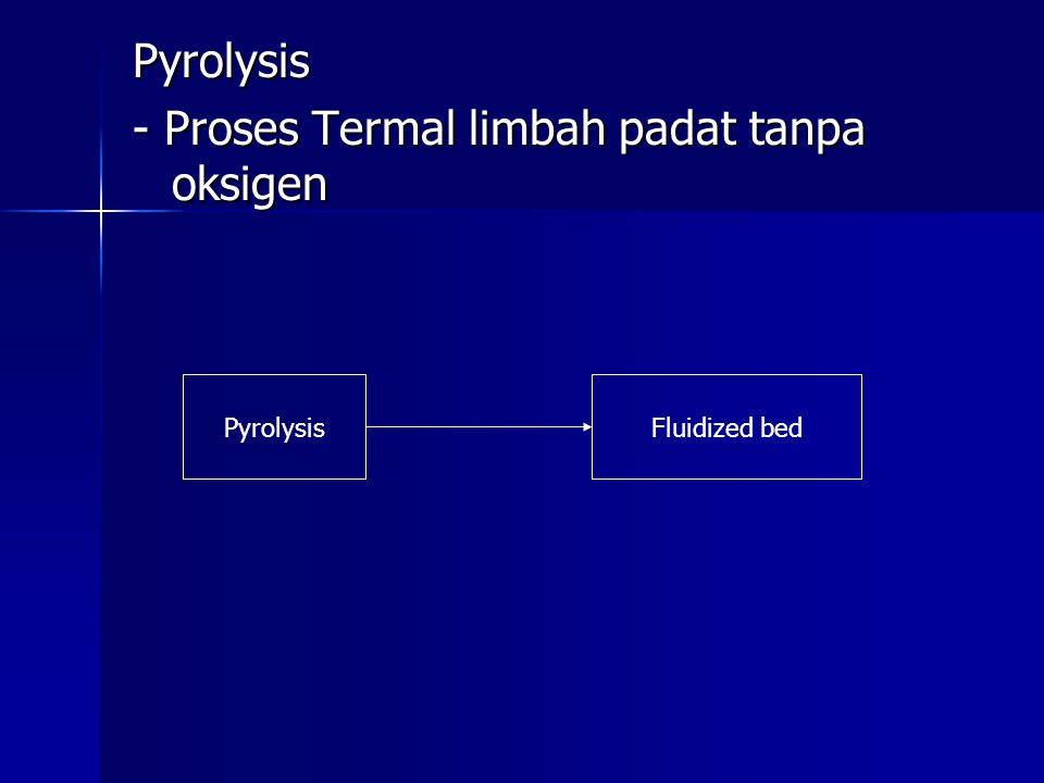 - Proses Termal limbah padat tanpa oksigen