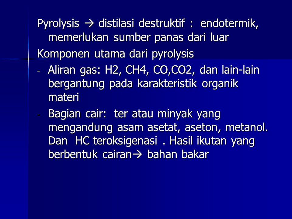 Pyrolysis  distilasi destruktif : endotermik, memerlukan sumber panas dari luar