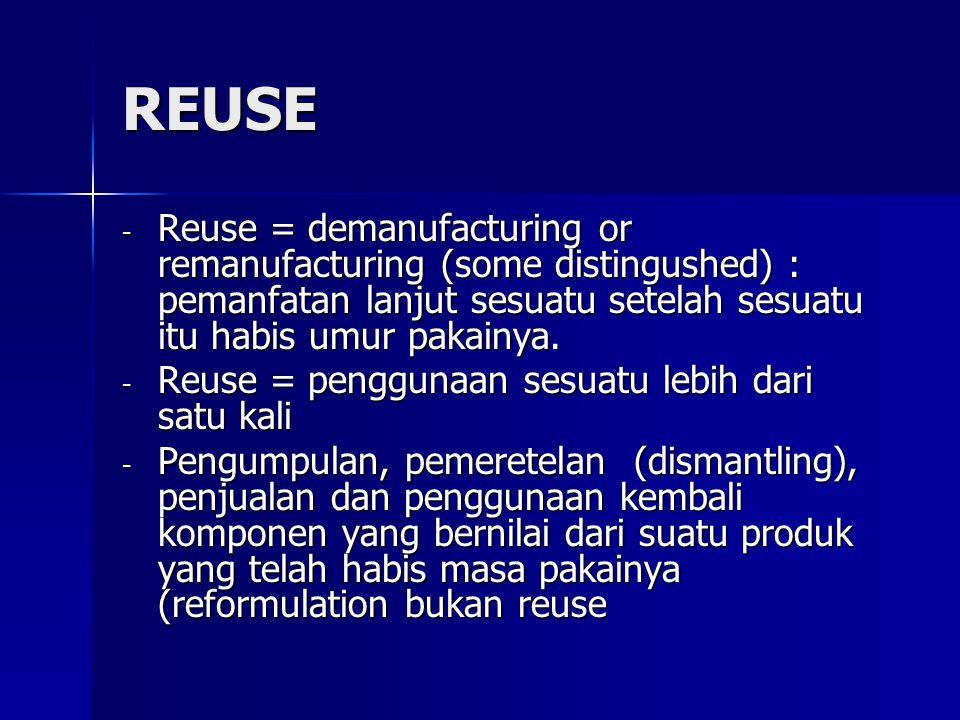 REUSE Reuse = demanufacturing or remanufacturing (some distingushed) : pemanfatan lanjut sesuatu setelah sesuatu itu habis umur pakainya.