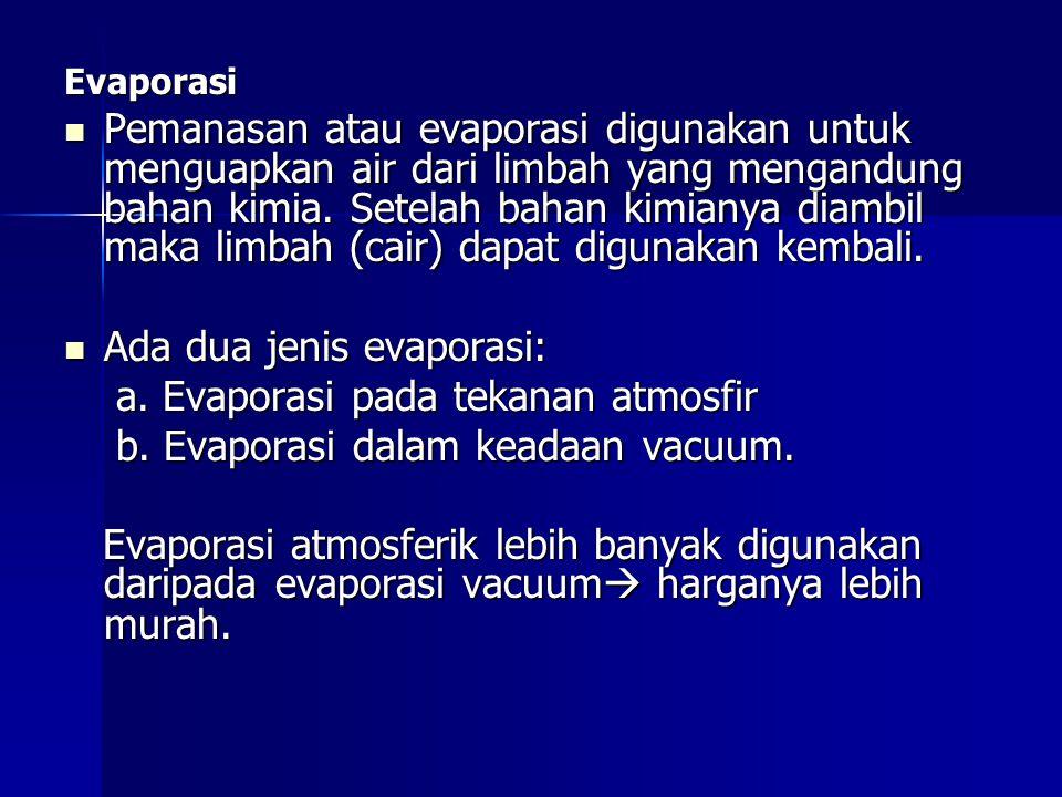 Ada dua jenis evaporasi: a. Evaporasi pada tekanan atmosfir