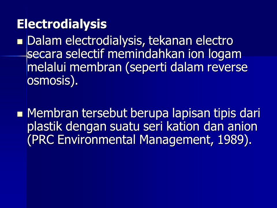 Electrodialysis Dalam electrodialysis, tekanan electro secara selectif memindahkan ion logam melalui membran (seperti dalam reverse osmosis).