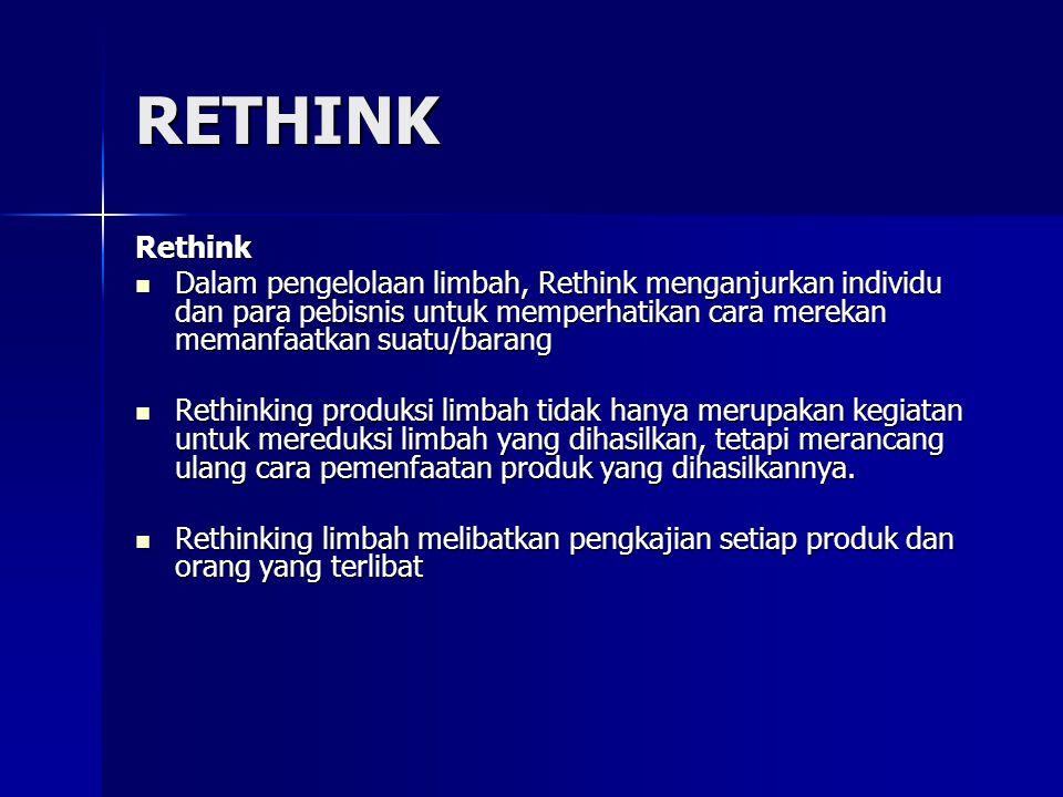 RETHINK Rethink.