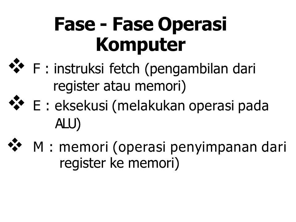 Fase - Fase Operasi Komputer