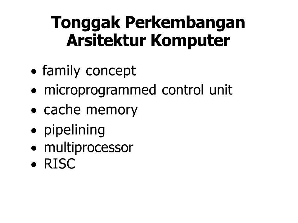 Tonggak Perkembangan Arsitektur Komputer