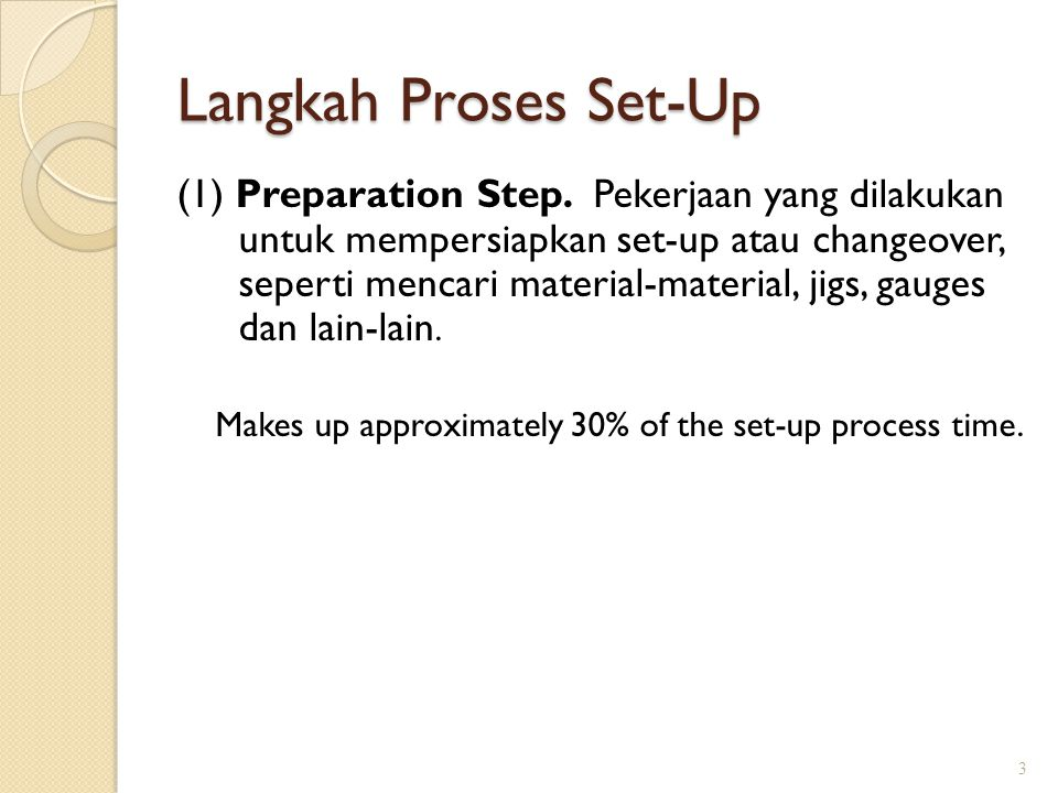 Langkah Proses Set-Up