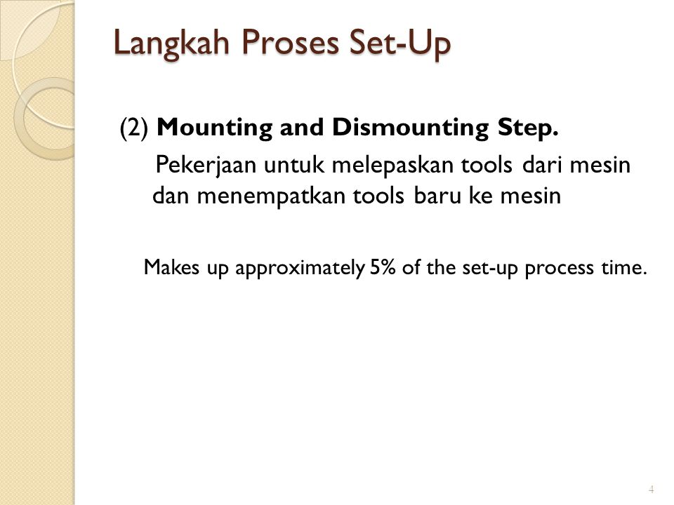 Langkah Proses Set-Up (2) Mounting and Dismounting Step.