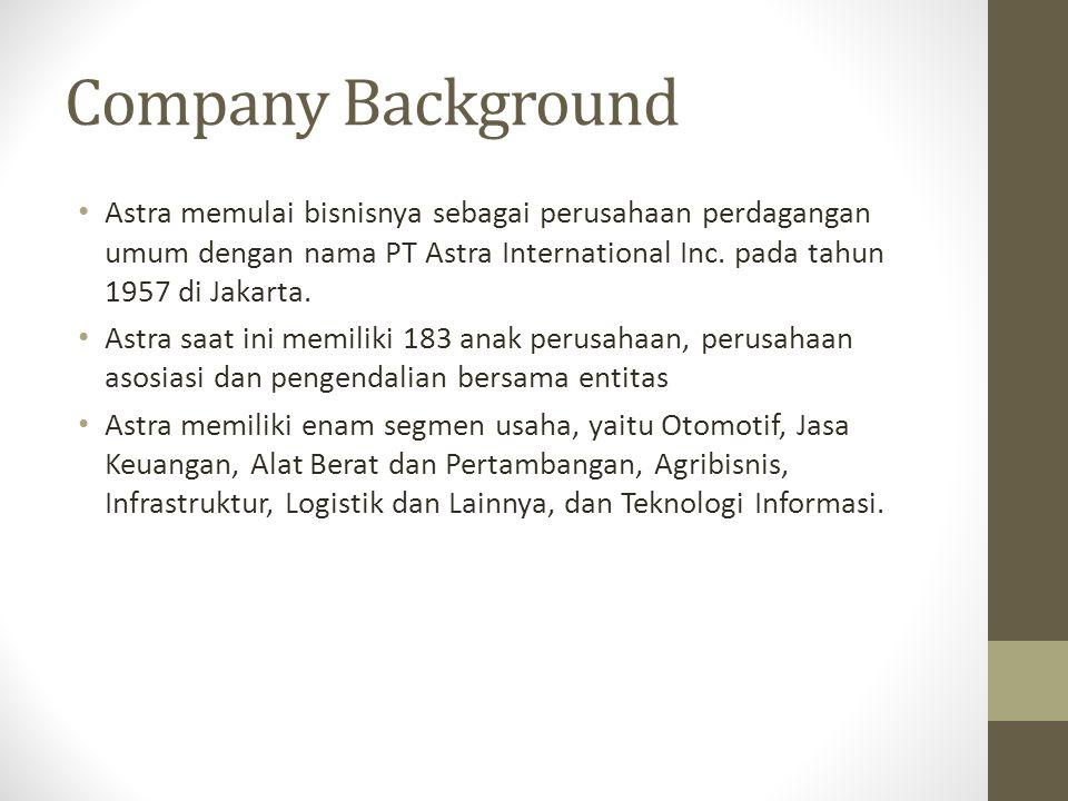 Company Background Astra memulai bisnisnya sebagai perusahaan perdagangan umum dengan nama PT Astra International Inc. pada tahun 1957 di Jakarta.