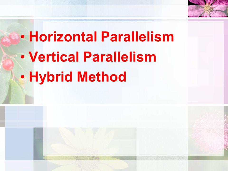 Horizontal Parallelism