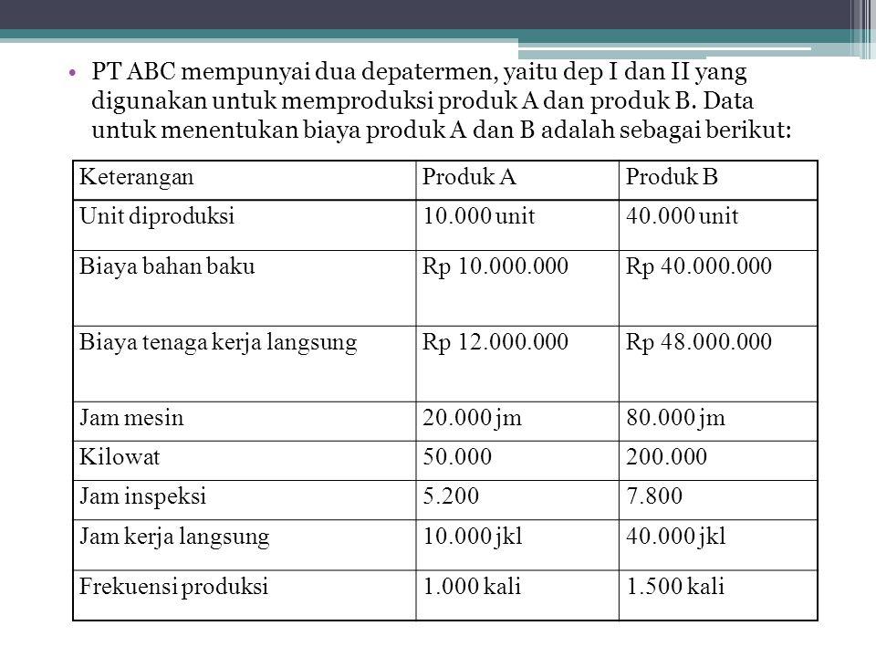 PT ABC mempunyai dua depatermen, yaitu dep I dan II yang digunakan untuk memproduksi produk A dan produk B. Data untuk menentukan biaya produk A dan B adalah sebagai berikut: