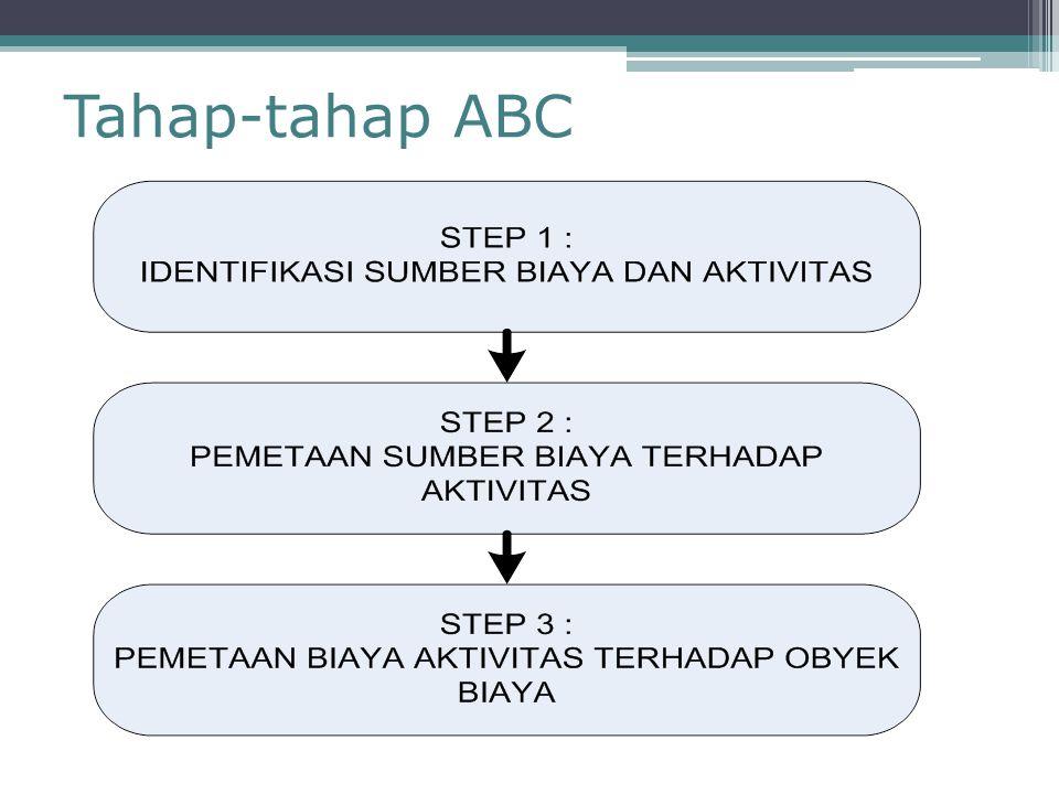 Tahap-tahap ABC
