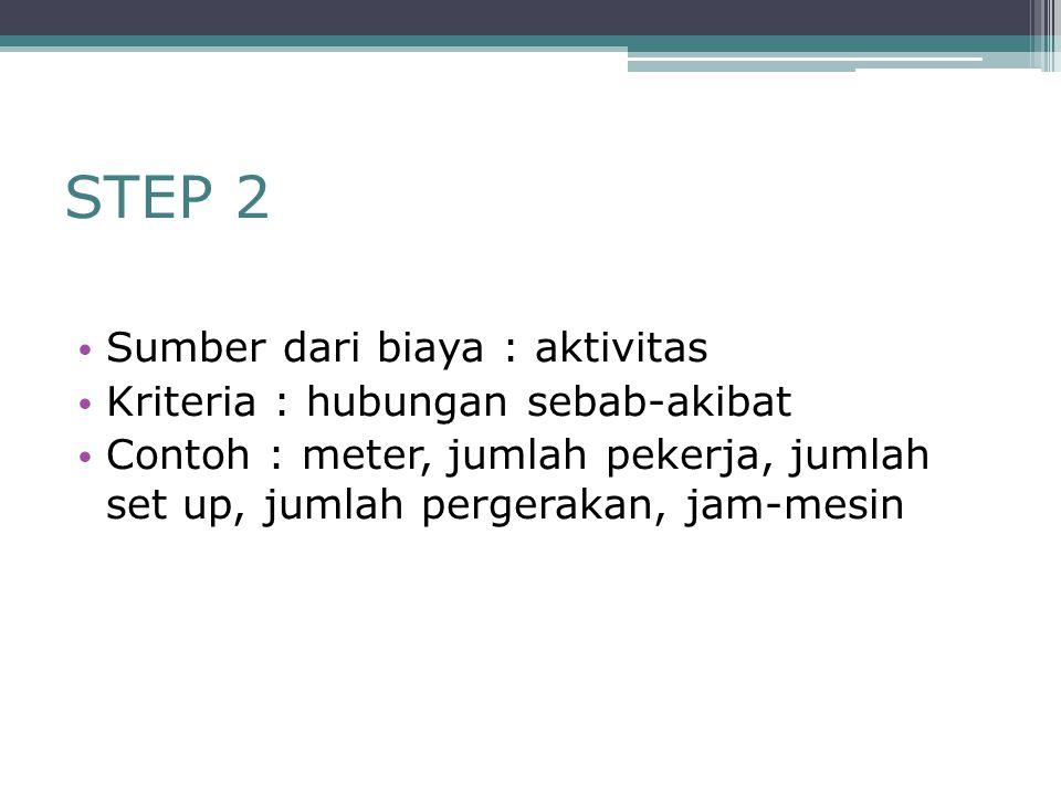 STEP 2 Sumber dari biaya : aktivitas Kriteria : hubungan sebab-akibat