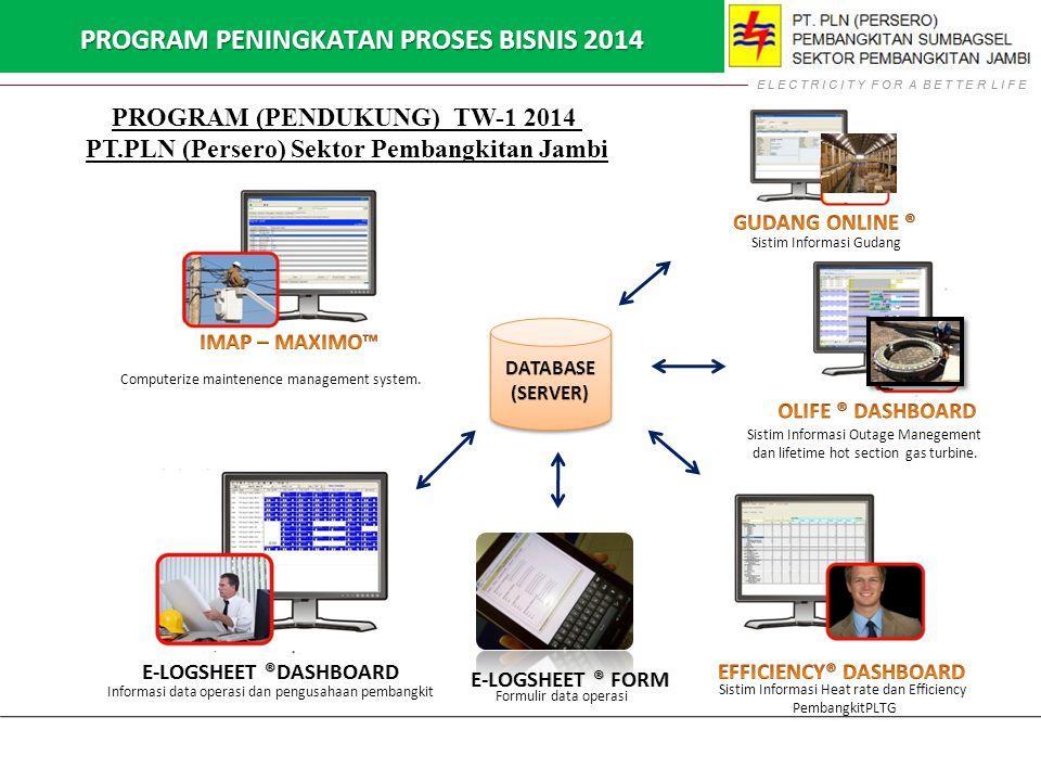 PROGRAM PENINGKATAN PROSES BISNIS 2014