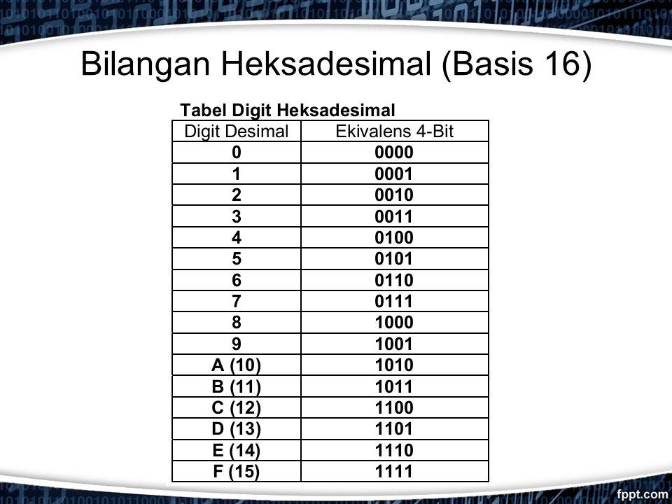 Bilangan Heksadesimal (Basis 16)
