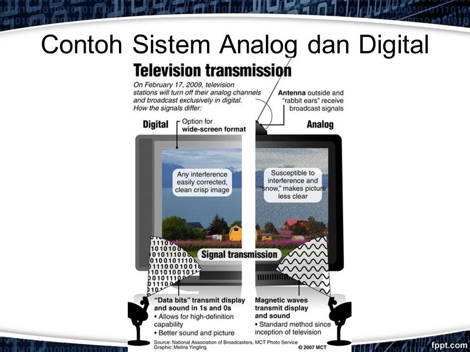 Contoh Sistem Analog dan Digital
