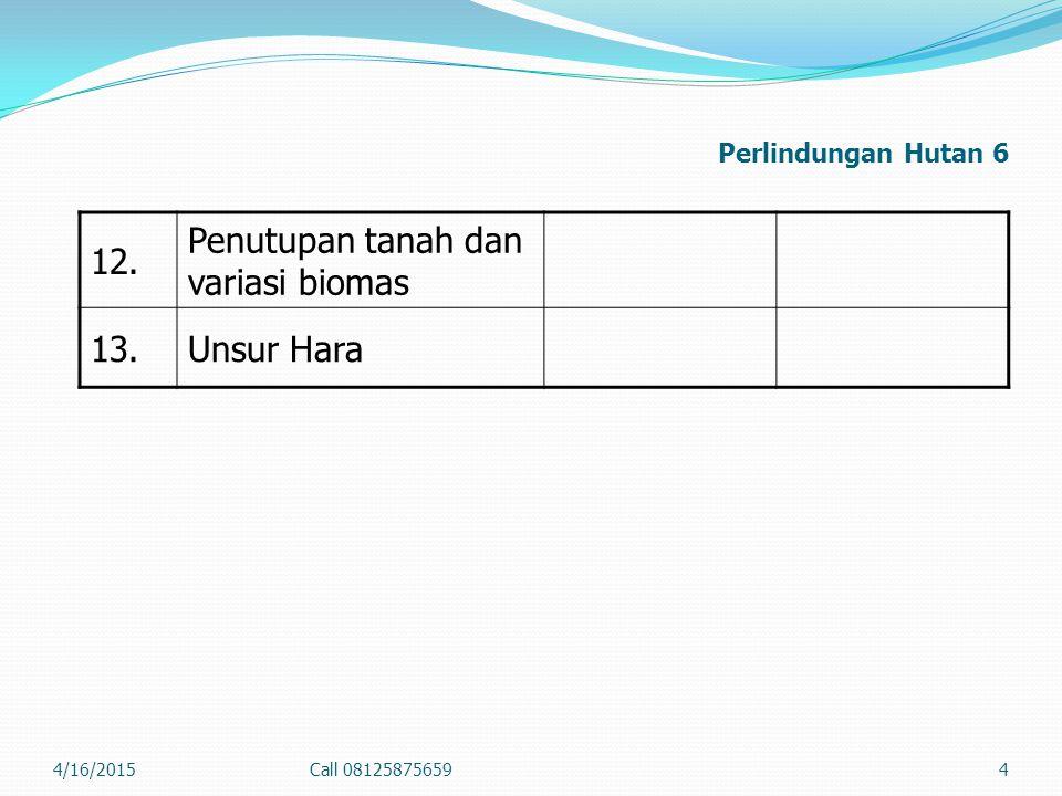 Penutupan tanah dan variasi biomas