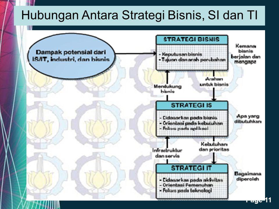Hubungan Antara Strategi Bisnis, SI dan TI