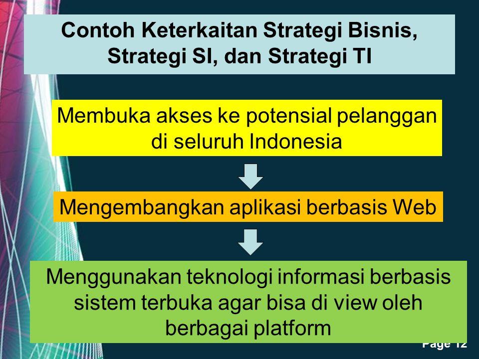 Contoh Keterkaitan Strategi Bisnis, Strategi SI, dan Strategi TI