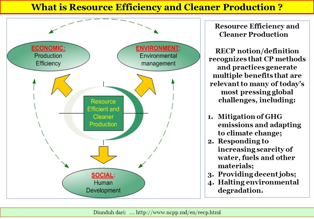 What is Resource Efficiency and Cleaner Production