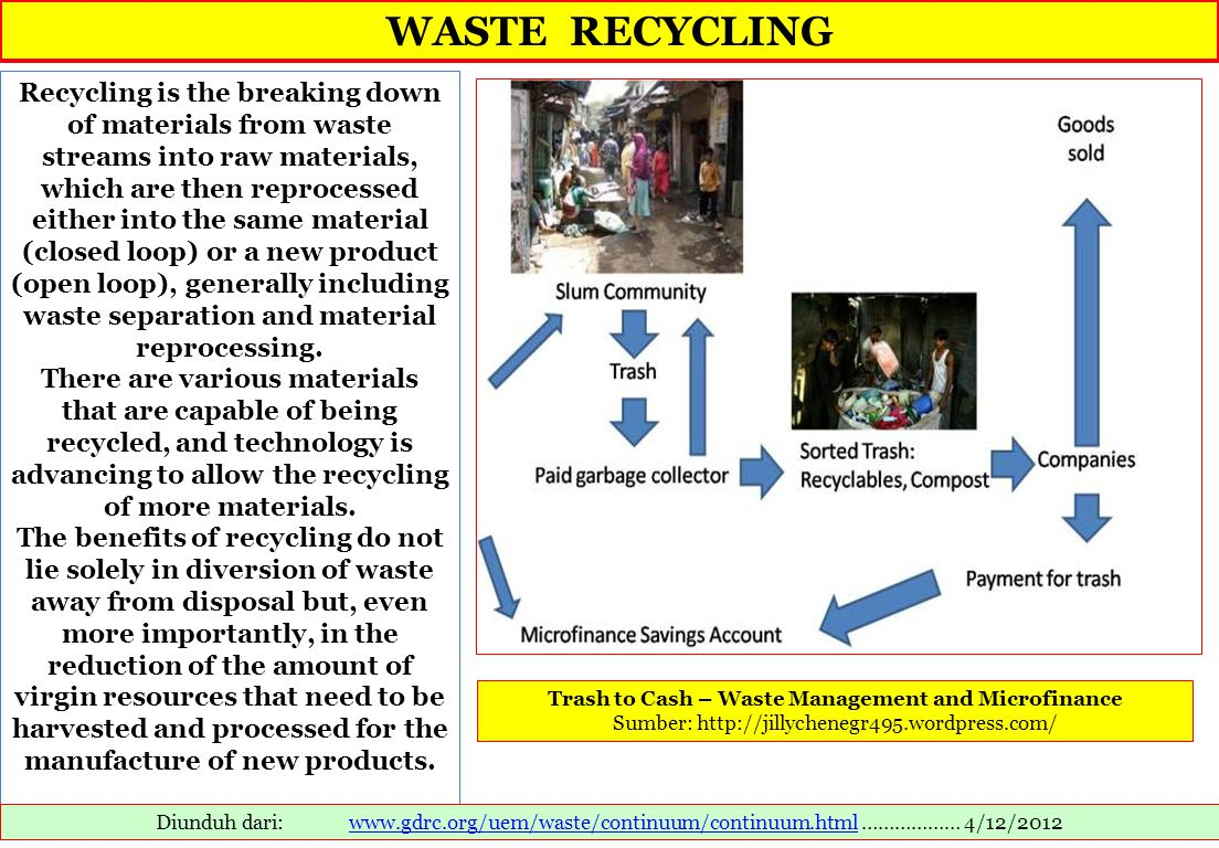 Trash to Cash – Waste Management and Microfinance