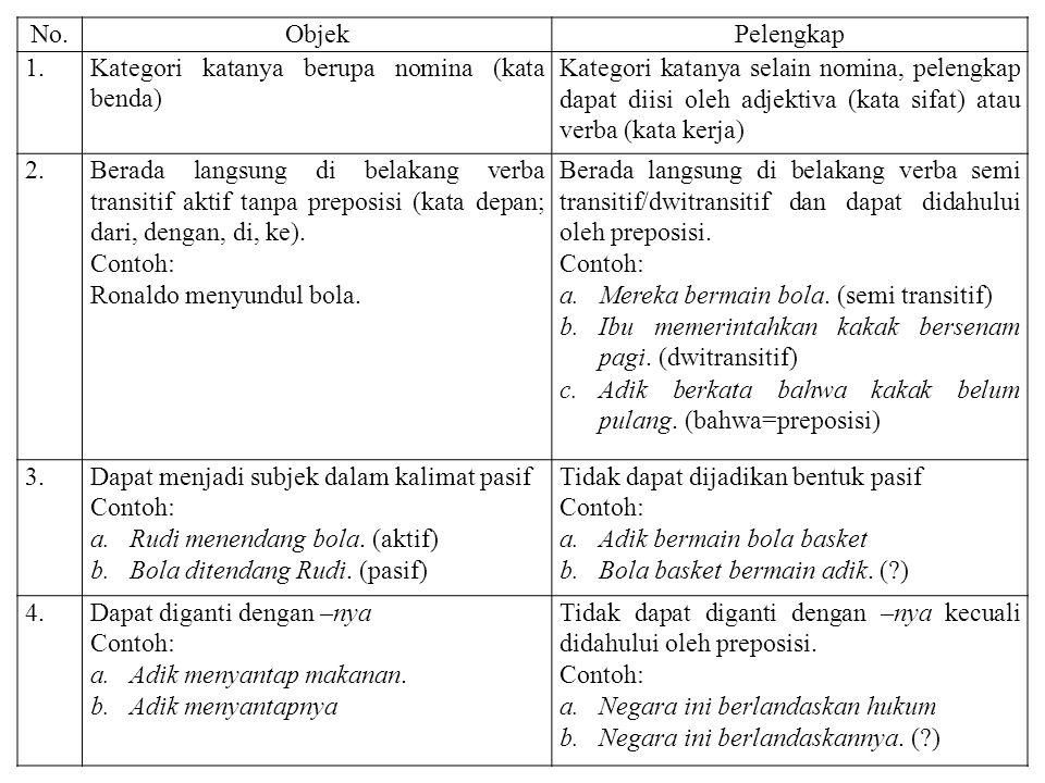 No. Objek. Pelengkap. 1. Kategori katanya berupa nomina (kata benda)