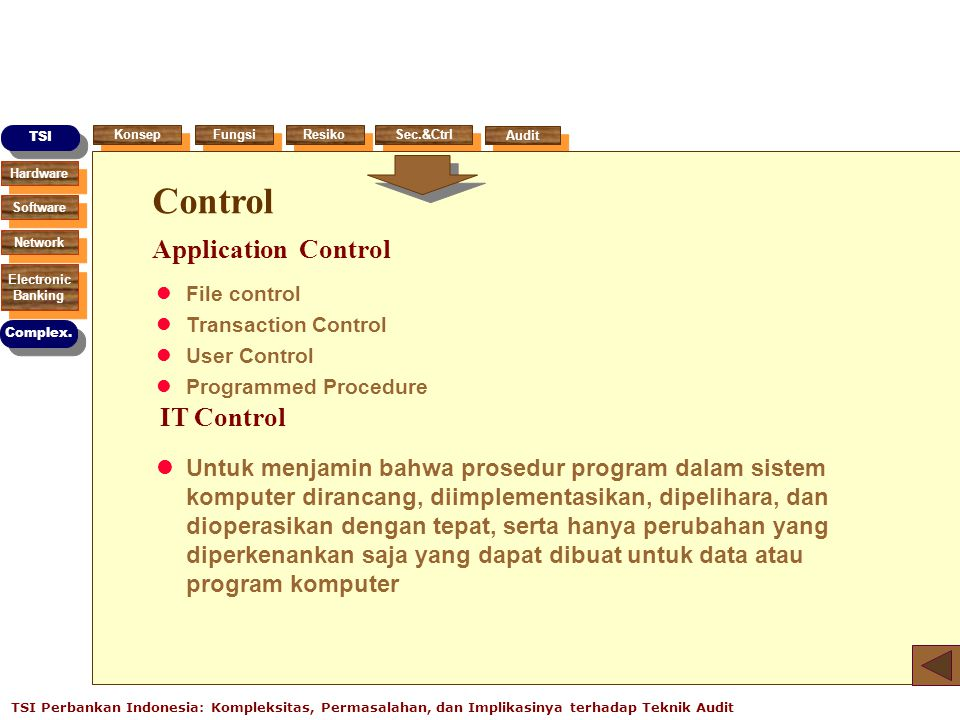 Control Application Control IT Control