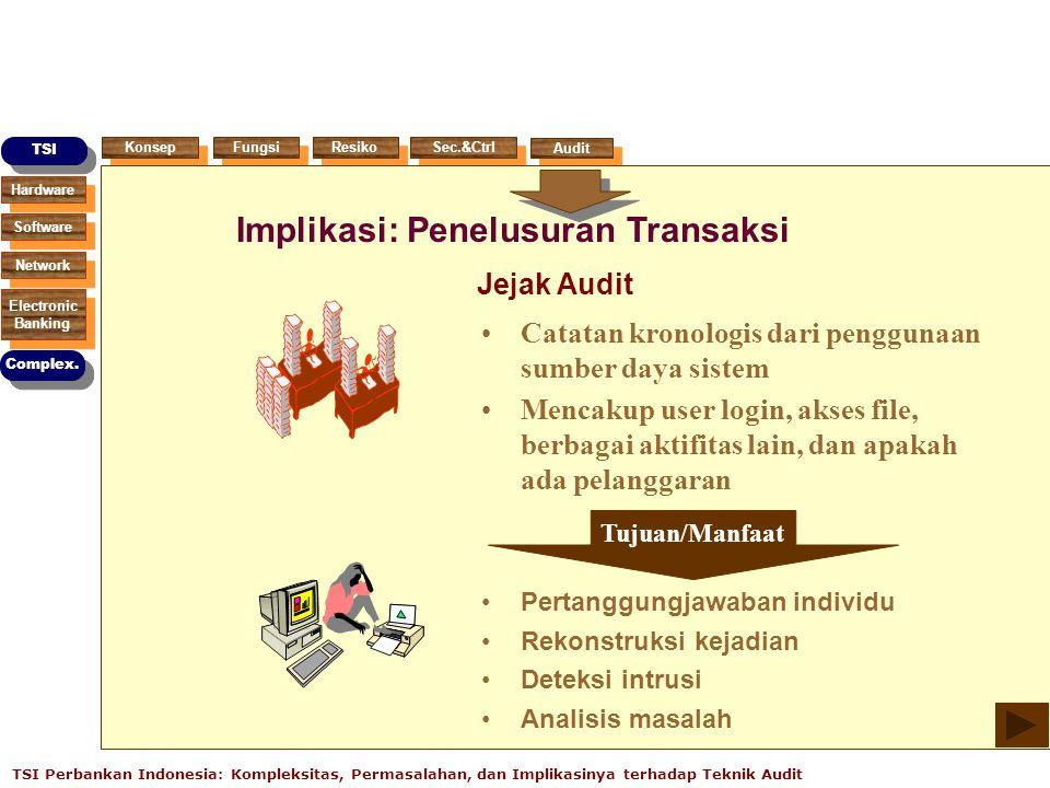 Implikasi: Penelusuran Transaksi