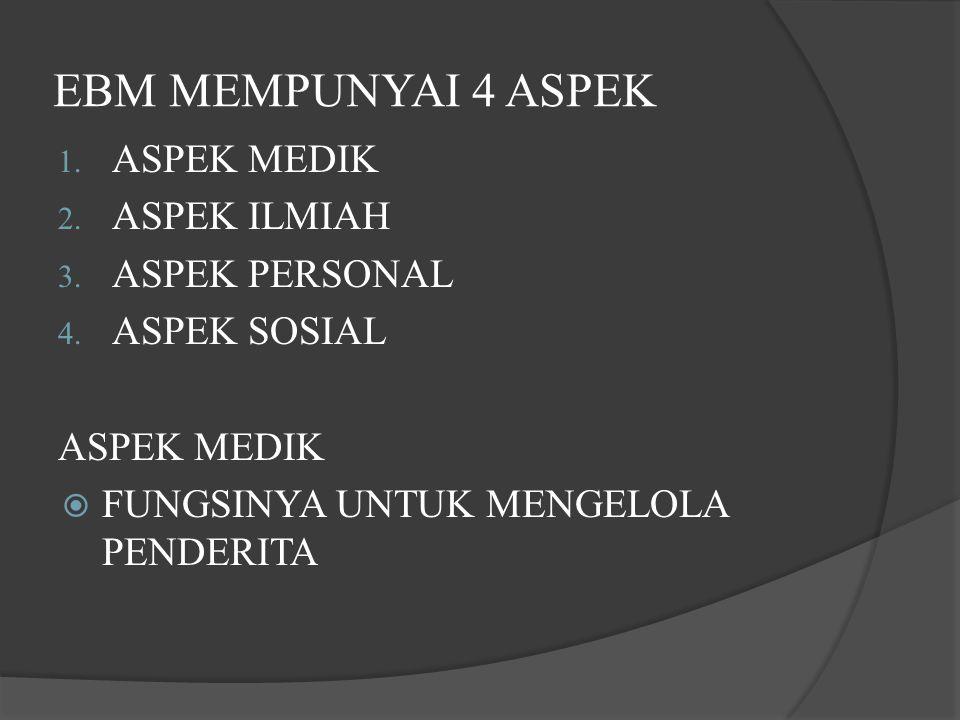 EBM MEMPUNYAI 4 ASPEK ASPEK MEDIK ASPEK ILMIAH ASPEK PERSONAL