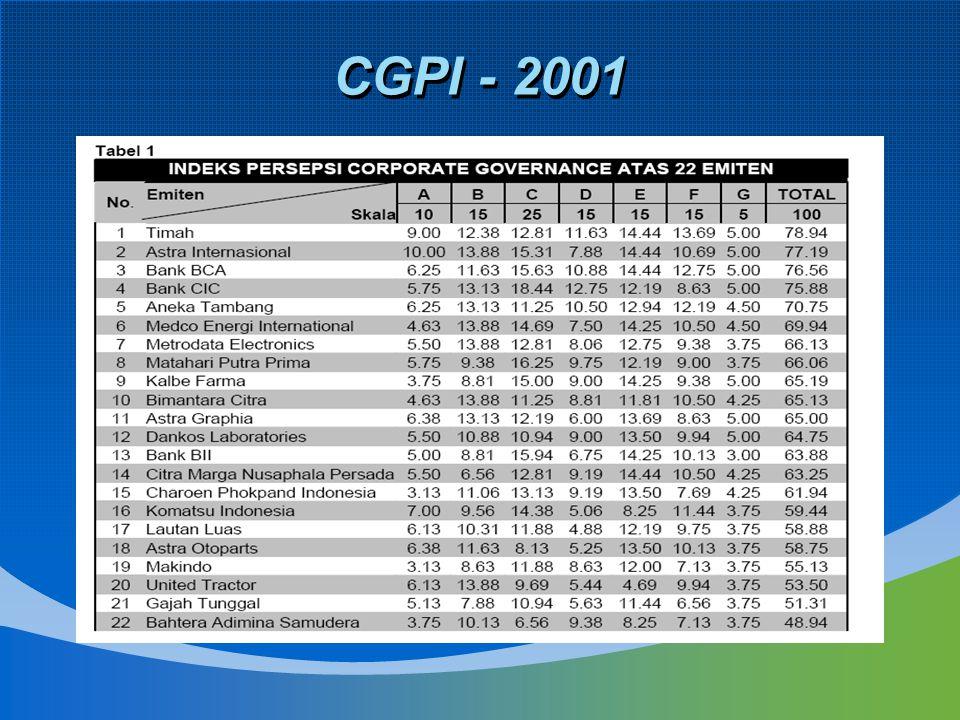 CGPI - 2001