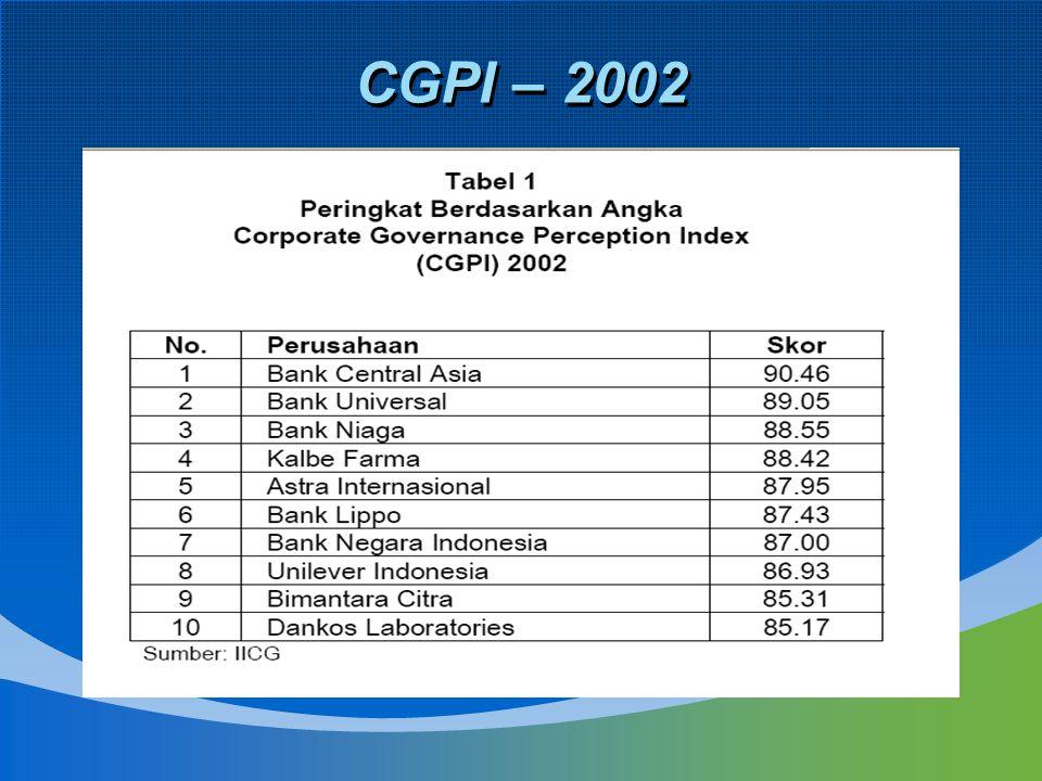 CGPI – 2002