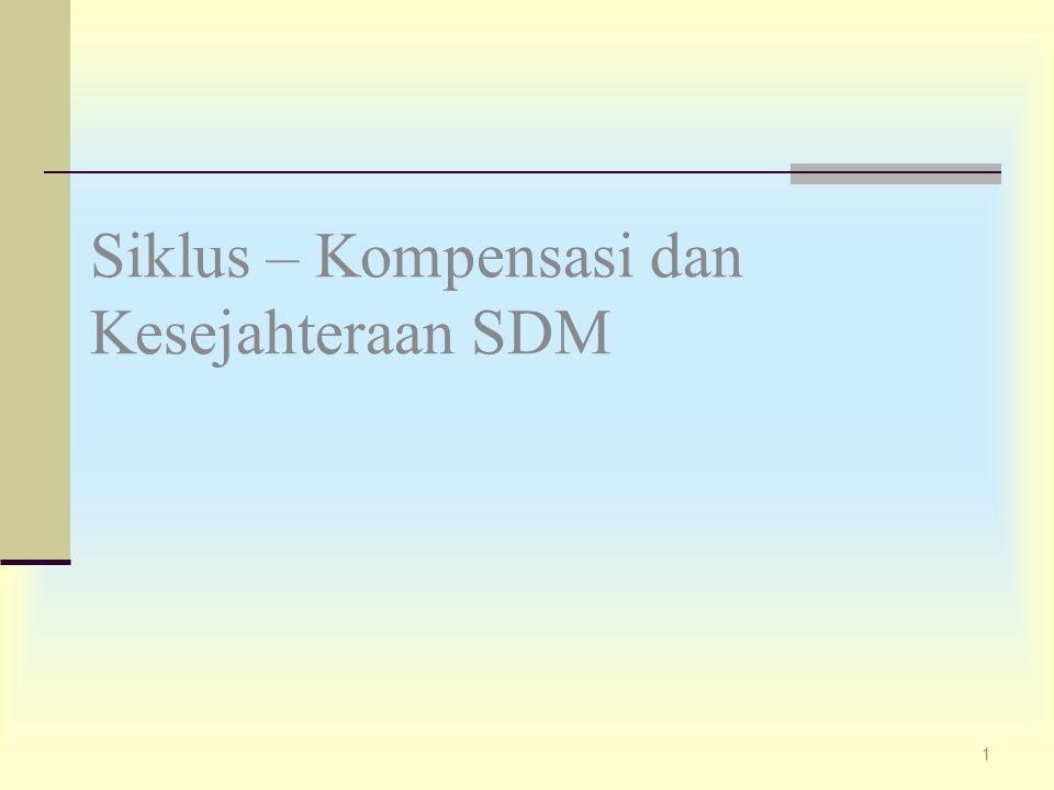 Siklus – Kompensasi dan Kesejahteraan SDM
