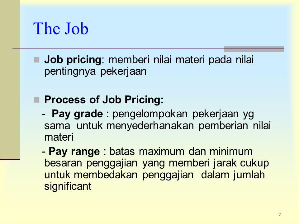 The Job Job pricing: memberi nilai materi pada nilai pentingnya pekerjaan. Process of Job Pricing: