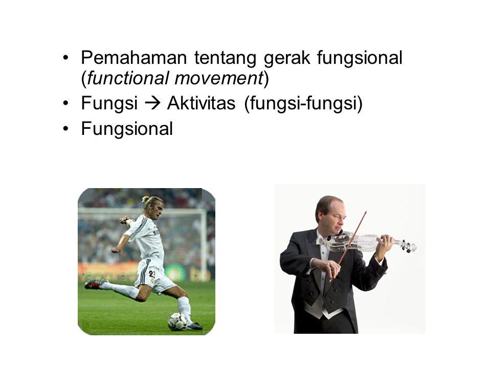 Pemahaman tentang gerak fungsional (functional movement)