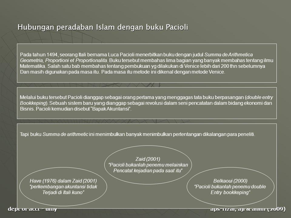 Hubungan peradaban Islam dengan buku Pacioli