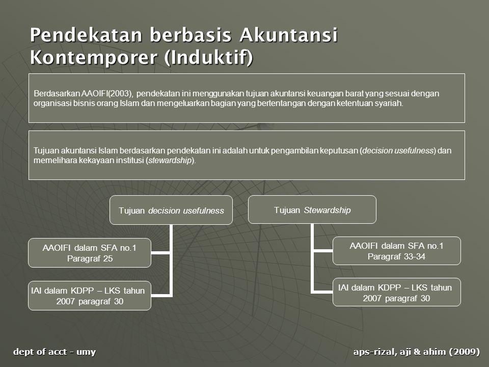 Pendekatan berbasis Akuntansi Kontemporer (Induktif)