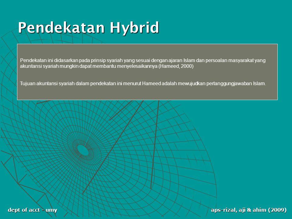 Pendekatan Hybrid Pendekatan ini didasarkan pada prinsip syariah yang sesuai dengan ajaran Islam dan persoalan masyarakat yang.