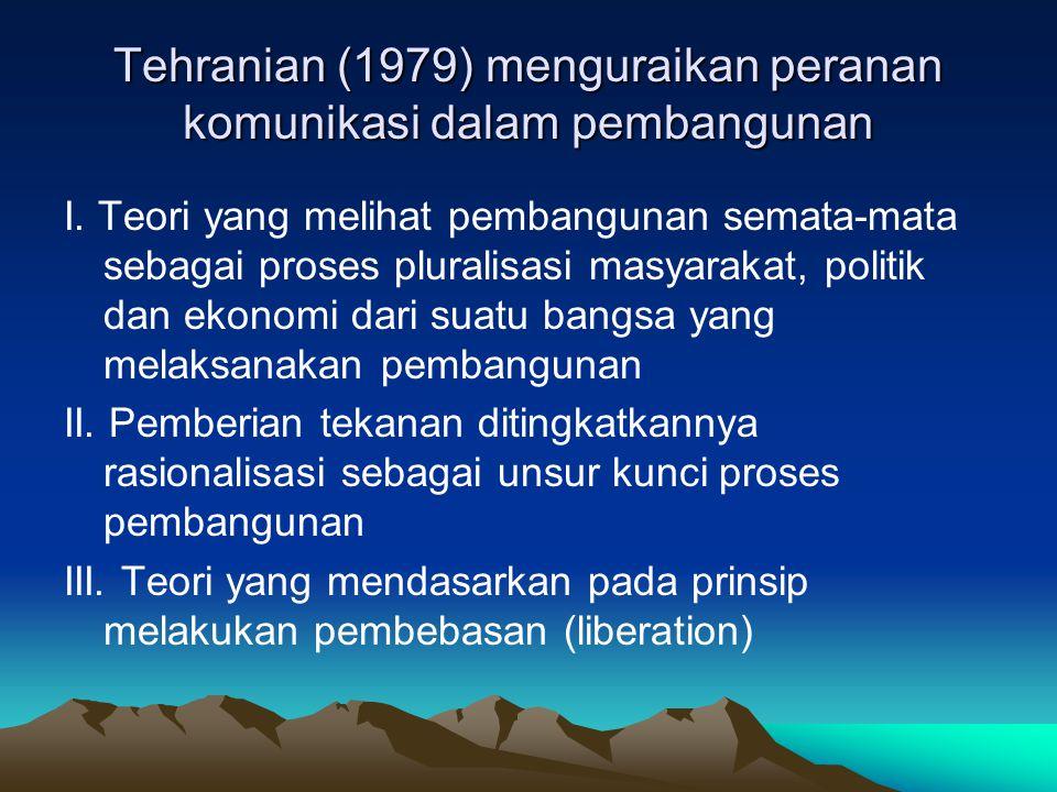 Tehranian (1979) menguraikan peranan komunikasi dalam pembangunan