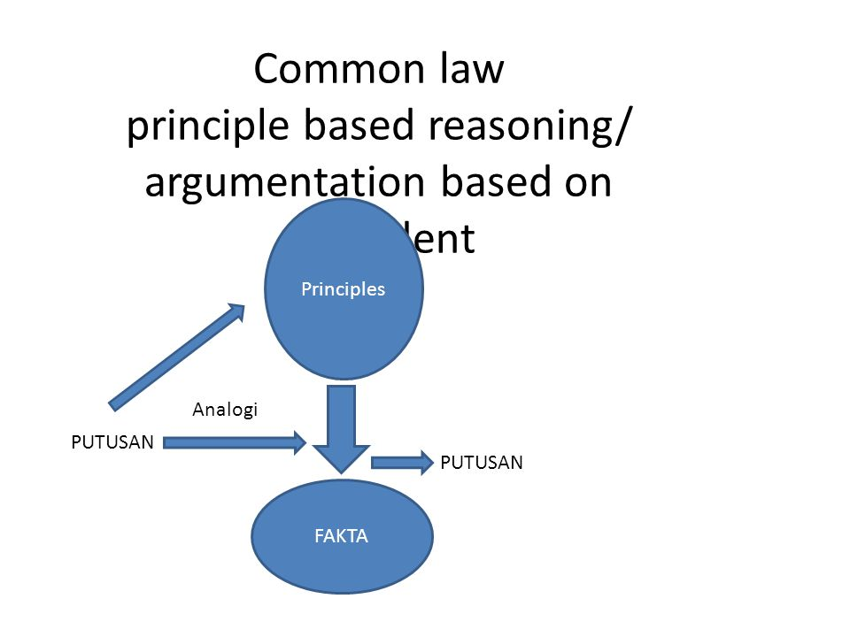 common law reasoning I think hogg j stated the right common law principle to be applied in his judgment in rex ex rel mcwilliam v morris, [1942] own 447 at 448-9.
