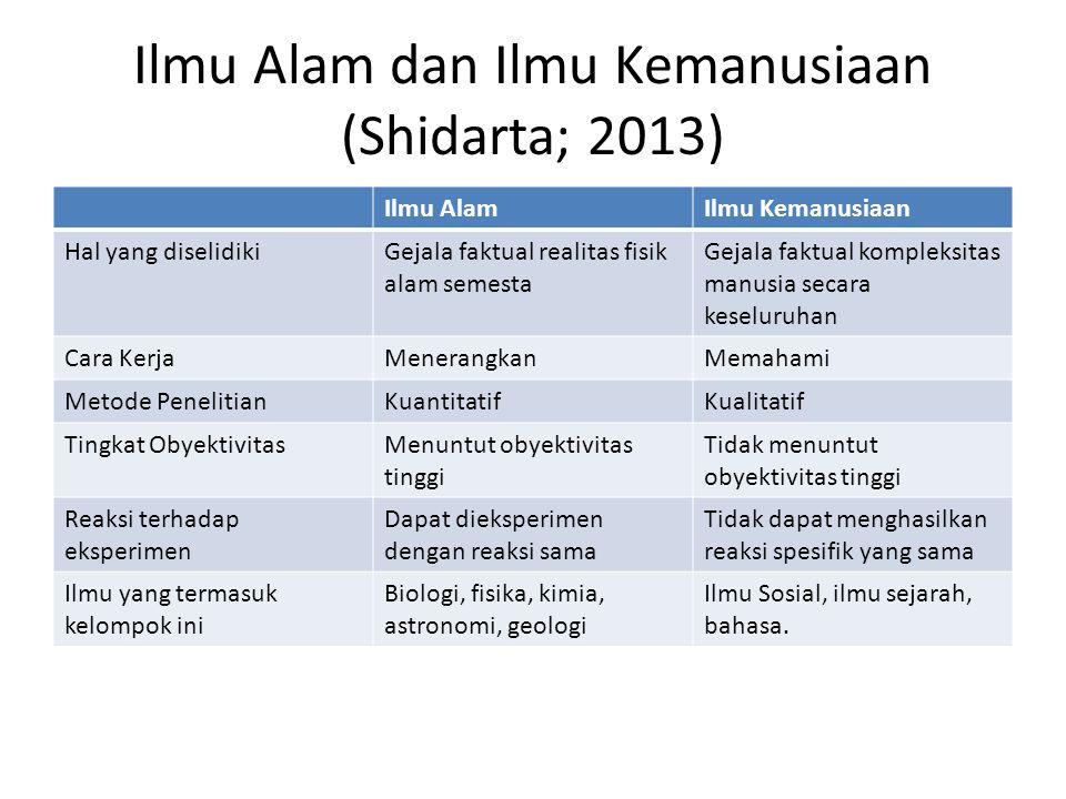 Ilmu Alam dan Ilmu Kemanusiaan (Shidarta; 2013)