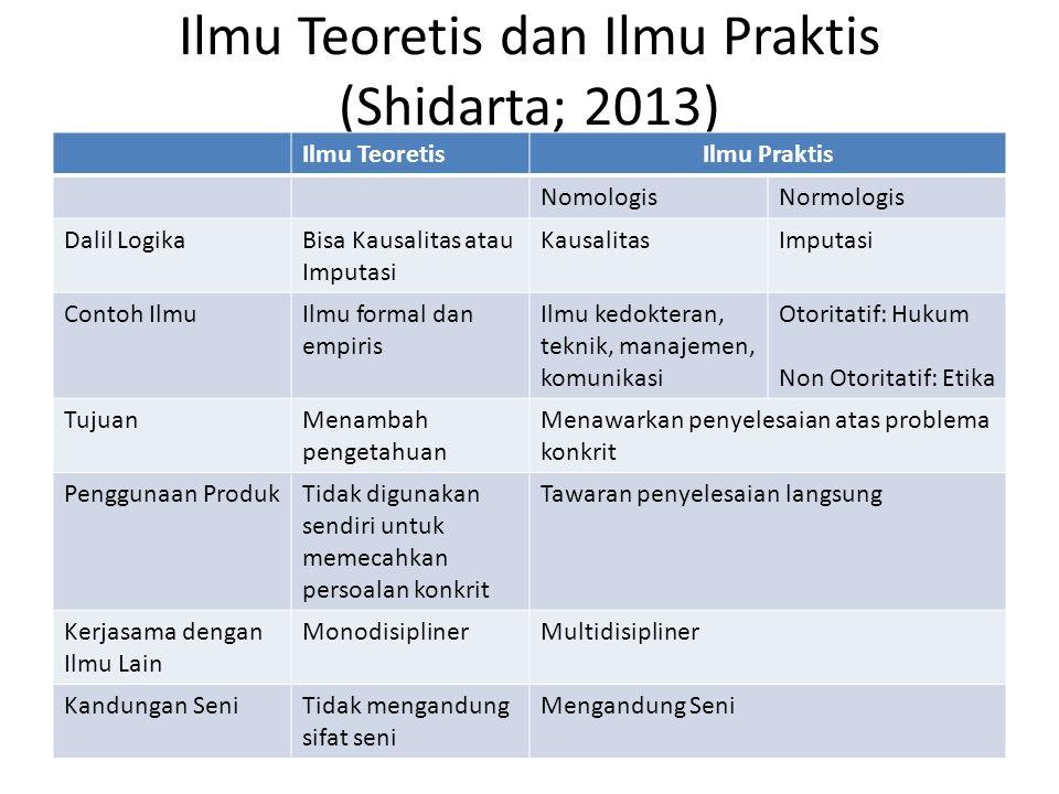 Ilmu Teoretis dan Ilmu Praktis (Shidarta; 2013)
