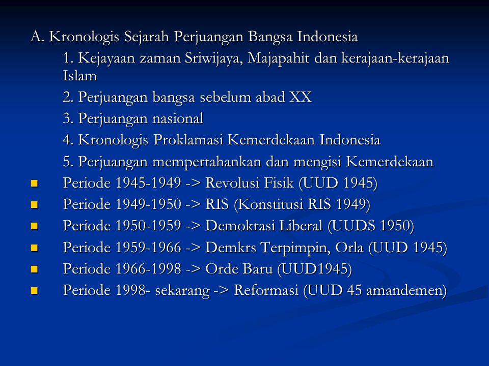 A. Kronologis Sejarah Perjuangan Bangsa Indonesia