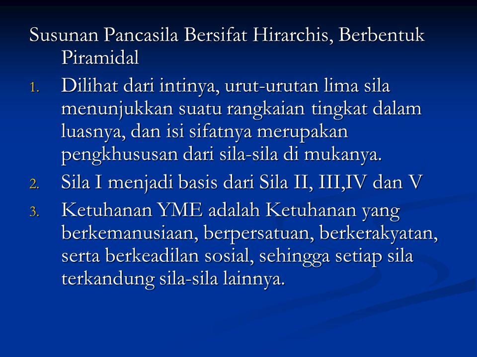 Susunan Pancasila Bersifat Hirarchis, Berbentuk Piramidal